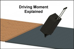 Driving Moment Explained