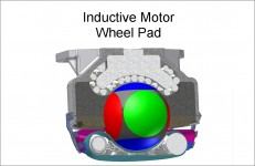 Inductive Motor Wheel Pad